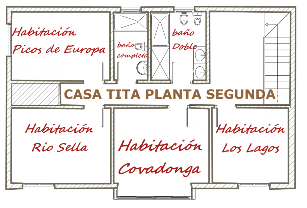Plano de la segunda planta de la Casa Rural Tita